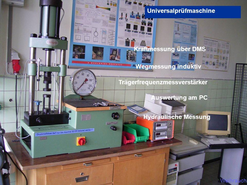 © N. Gros 04.01.2014Folie 27 Friedrich-Dessauer-Schule Limburg Fachoberschule Fachrichtung Technik - Schwerpunkt Maschinenbau - 04.01.2014FDS-Weihrauc