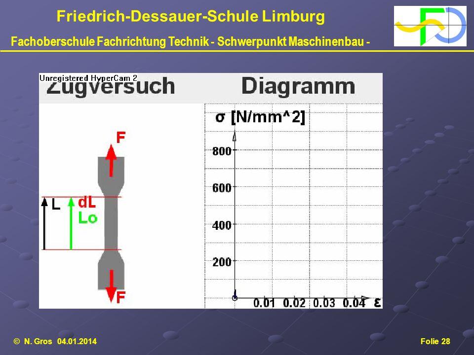 © N. Gros 04.01.2014Folie 28 Friedrich-Dessauer-Schule Limburg Fachoberschule Fachrichtung Technik - Schwerpunkt Maschinenbau -