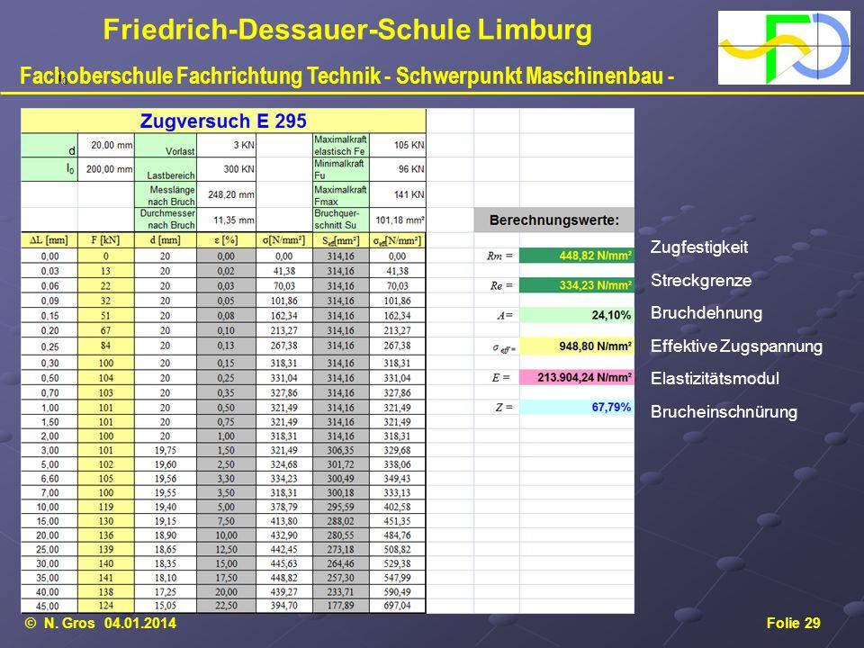 © N. Gros 04.01.2014Folie 29 Friedrich-Dessauer-Schule Limburg Fachoberschule Fachrichtung Technik - Schwerpunkt Maschinenbau - l0l0 Zugfestigkeit Str