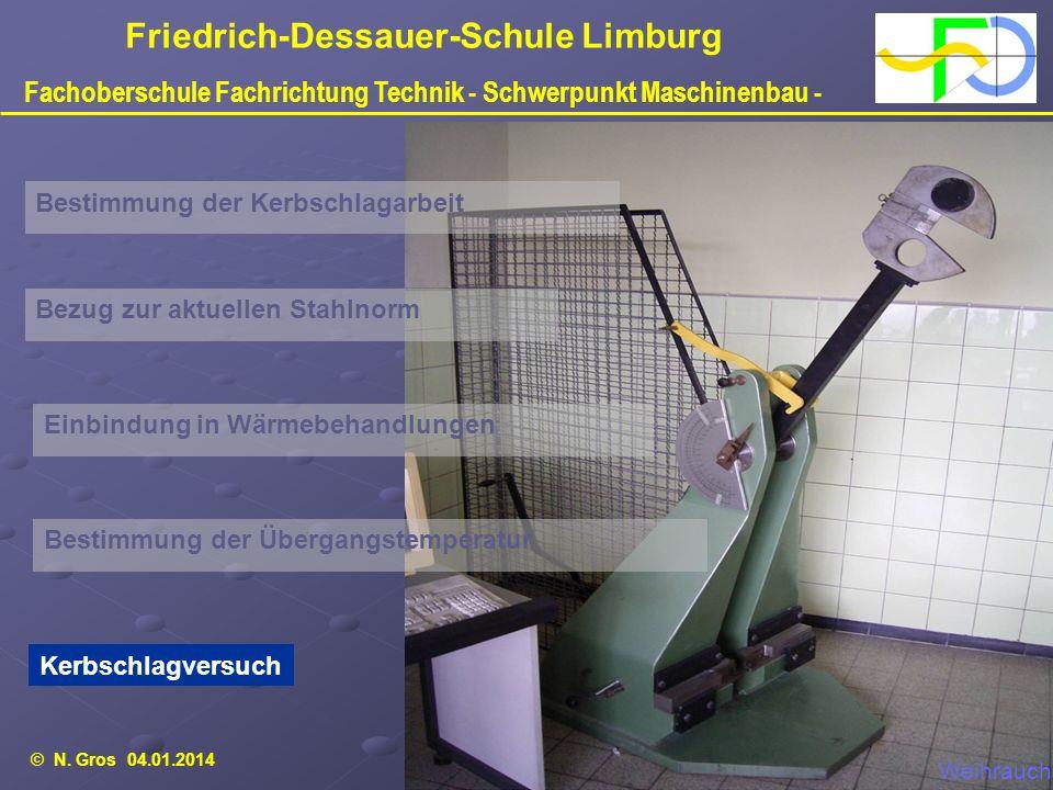 © N. Gros 04.01.2014Folie 32 Friedrich-Dessauer-Schule Limburg Fachoberschule Fachrichtung Technik - Schwerpunkt Maschinenbau - FDS-Weihrauch32 Kerbsc