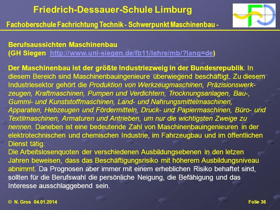 © N. Gros 04.01.2014Folie 36 Friedrich-Dessauer-Schule Limburg Fachoberschule Fachrichtung Technik - Schwerpunkt Maschinenbau - Berufsaussichten Masch