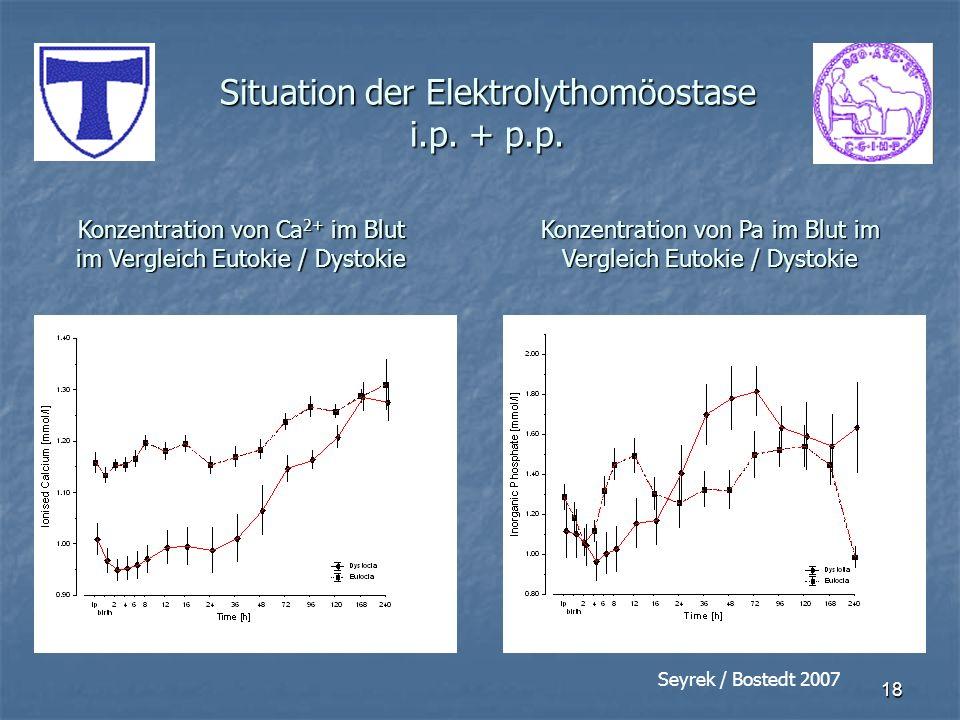 18 Situation der Elektrolythomöostase i.p. + p.p. Konzentration von Ca 2+ im Blut im Vergleich Eutokie / Dystokie Konzentration von Pa im Blut im Verg