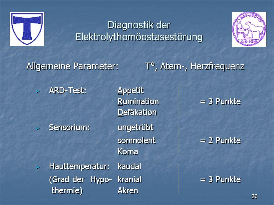 26 Diagnostik der Elektrolythomöostasestörung Allgemeine Parameter:T°, Atem-, Herzfrequenz ARD-Test:Appetit ARD-Test:Appetit Rumination= 3 Punkte Defä