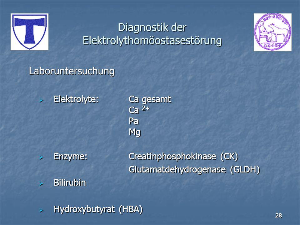 28 Diagnostik der Elektrolythomöostasestörung Laboruntersuchung Elektrolyte:Ca gesamt Elektrolyte:Ca gesamt Ca 2+ PaMg Enzyme:Creatinphosphokinase (CK