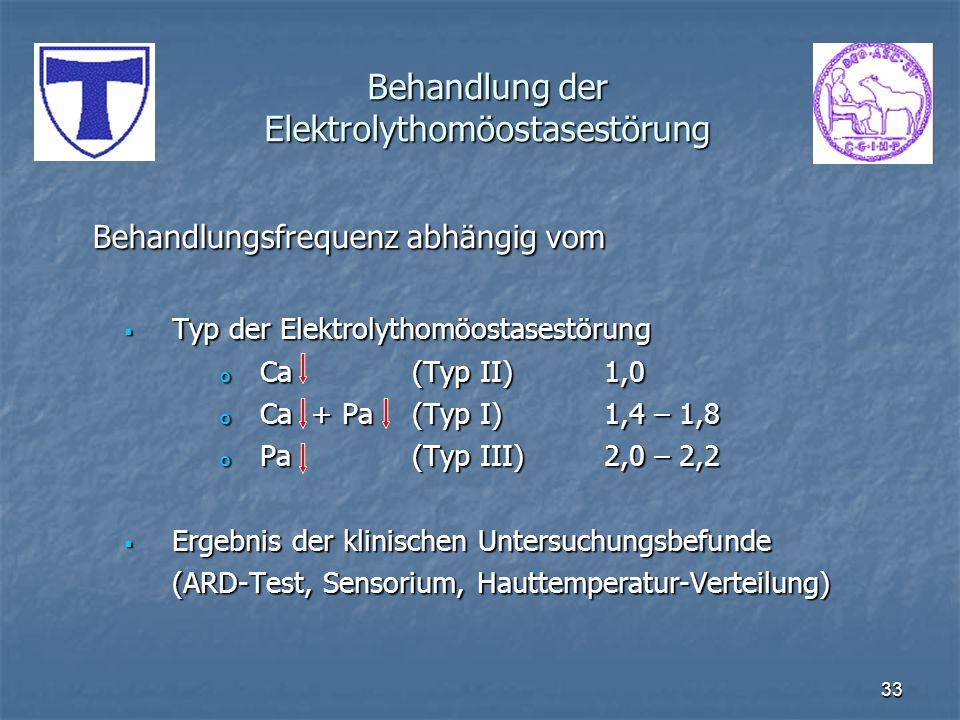 33 Behandlung der Elektrolythomöostasestörung Behandlungsfrequenz abhängig vom Typ der Elektrolythomöostasestörung Typ der Elektrolythomöostasestörung