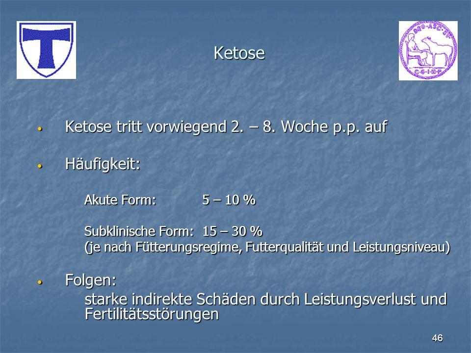 46 Ketose Ketose tritt vorwiegend 2. – 8. Woche p.p. auf Ketose tritt vorwiegend 2. – 8. Woche p.p. auf Häufigkeit: Häufigkeit: Akute Form:5 – 10 % Su