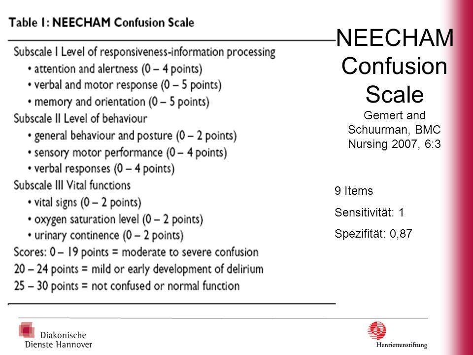 NEECHAM Confusion Scale Gemert and Schuurman, BMC Nursing 2007, 6:3 9 Items Sensitivität: 1 Spezifität: 0,87
