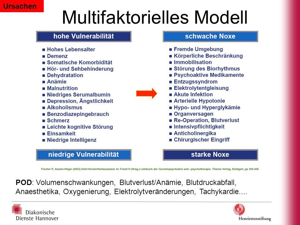 Multifaktorielles Modell Ursachen POD: Volumenschwankungen, Blutverlust/Anämie, Blutdruckabfall, Anaesthetika, Oxygenierung, Elektrolytveränderungen,