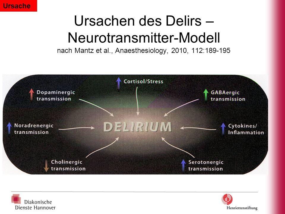 Ursachen des Delirs – Neurotransmitter-Modell nach Mantz et al., Anaesthesiology, 2010, 112:189-195 Ursache