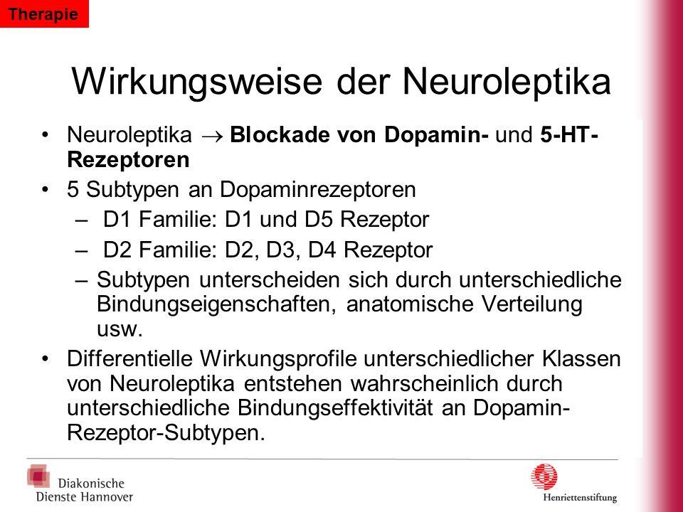 Wirkungsweise der Neuroleptika Neuroleptika Blockade von Dopamin- und 5-HT- Rezeptoren 5 Subtypen an Dopaminrezeptoren – D1 Familie: D1 und D5 Rezepto