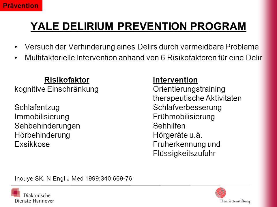 YALE DELIRIUM PREVENTION PROGRAM Versuch der Verhinderung eines Delirs durch vermeidbare Probleme Multifaktorielle Intervention anhand von 6 Risikofak