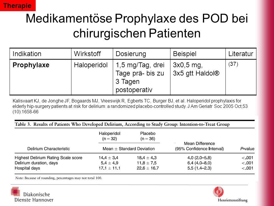 Medikamentöse Prophylaxe des POD bei chirurgischen Patienten IndikationWirkstoffDosierungBeispielLiteratur ProphylaxeHaloperidol1,5 mg/Tag, drei Tage
