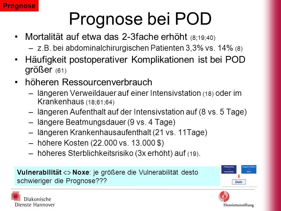 Prognose bei POD Mortalität auf etwa das 2-3fache erhöht (8;19;40) –z.B. bei abdominalchirurgischen Patienten 3,3% vs. 14% (8) Häufigkeit postoperativ