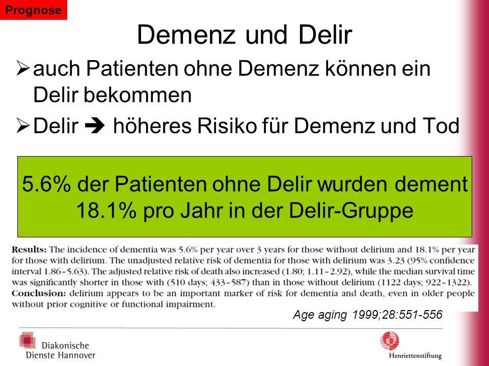 Demenz und Delir auch Patienten ohne Demenz können ein Delir bekommen Delir höheres Risiko für Demenz und Tod 5.6% der Patienten ohne Delir wurden dem