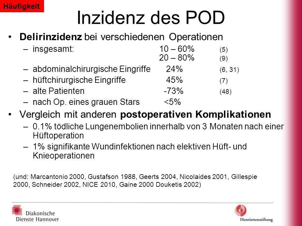 Inzidenz des POD Delirinzidenz bei verschiedenen Operationen –insgesamt:10 – 60% (5) 20 – 80% (9) –abdominalchirurgische Eingriffe 24% (6, 31) –hüftch