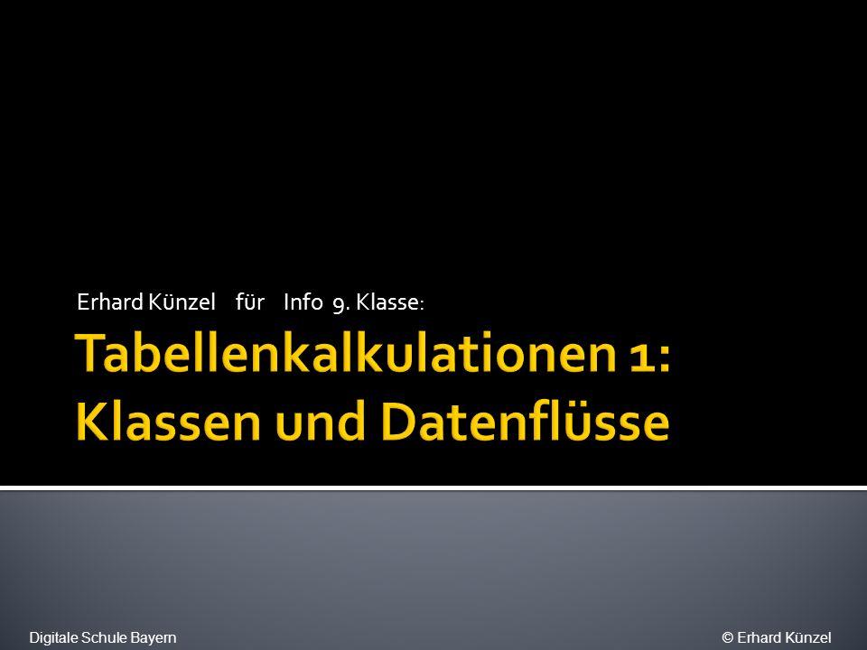 Erhard Künzel für Info 9. Klasse: Digitale Schule Bayern© Erhard Künzel