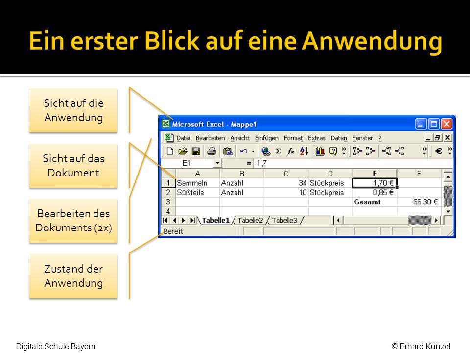 Sicht auf die Anwendung Sicht auf das Dokument Bearbeiten des Dokuments (2x) Zustand der Anwendung Digitale Schule Bayern© Erhard Künzel