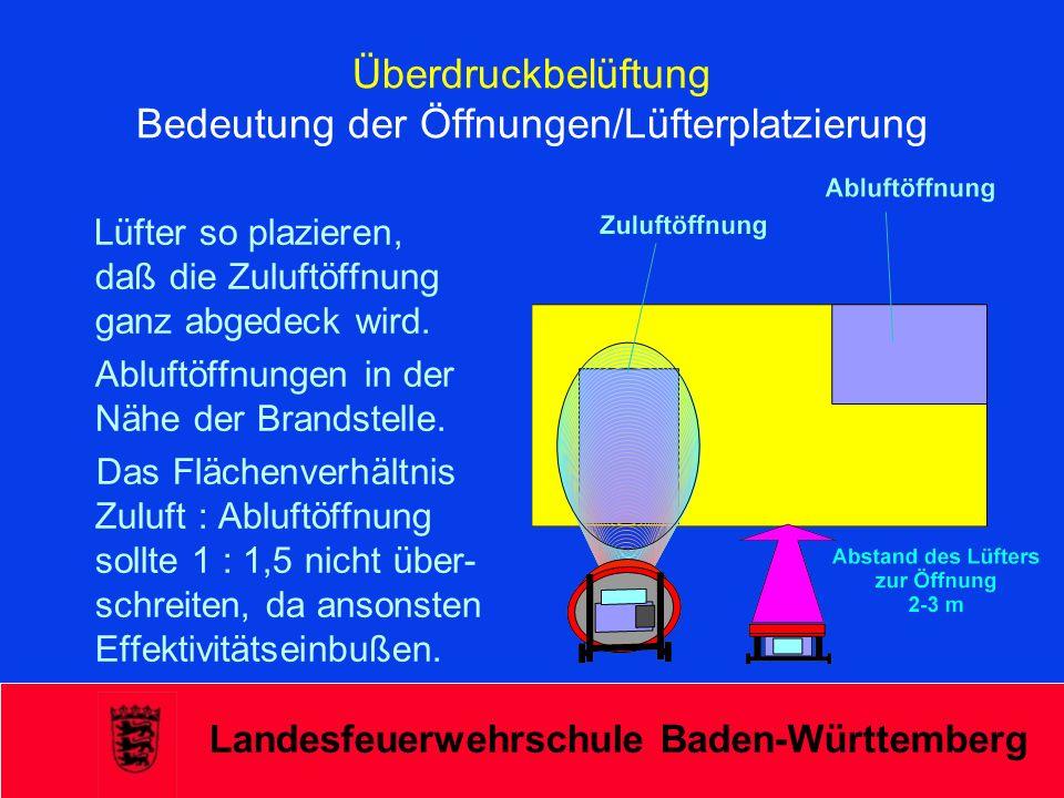 Landesfeuerwehrschule Baden-Württemberg Überdruckbelüftung Bedeutung der Öffnungen/Lüfterplatzierung Lüfter so plazieren, daß die Zuluftöffnung ganz a