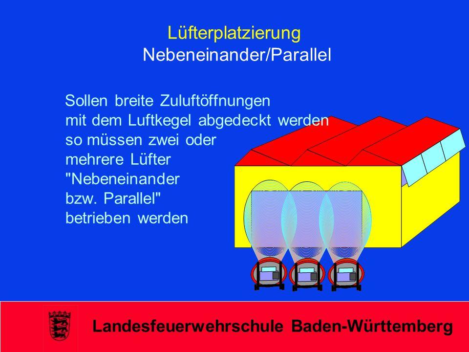 Landesfeuerwehrschule Baden-Württemberg Lüfterplatzierung Nebeneinander/Parallel Sollen breite Zuluftöffnungen mit dem Luftkegel abgedeckt werden so m