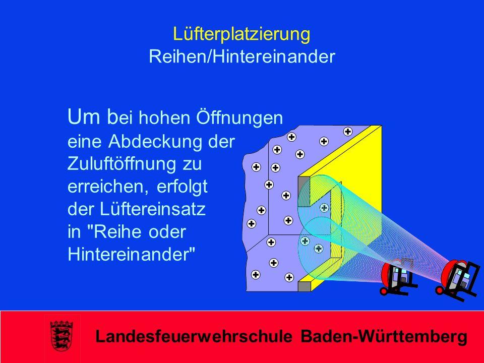 Landesfeuerwehrschule Baden-Württemberg Lüfterplatzierung Reihen/Hintereinander Um b ei hohen Öffnungen eine Abdeckung der Zuluftöffnung zu erreichen,