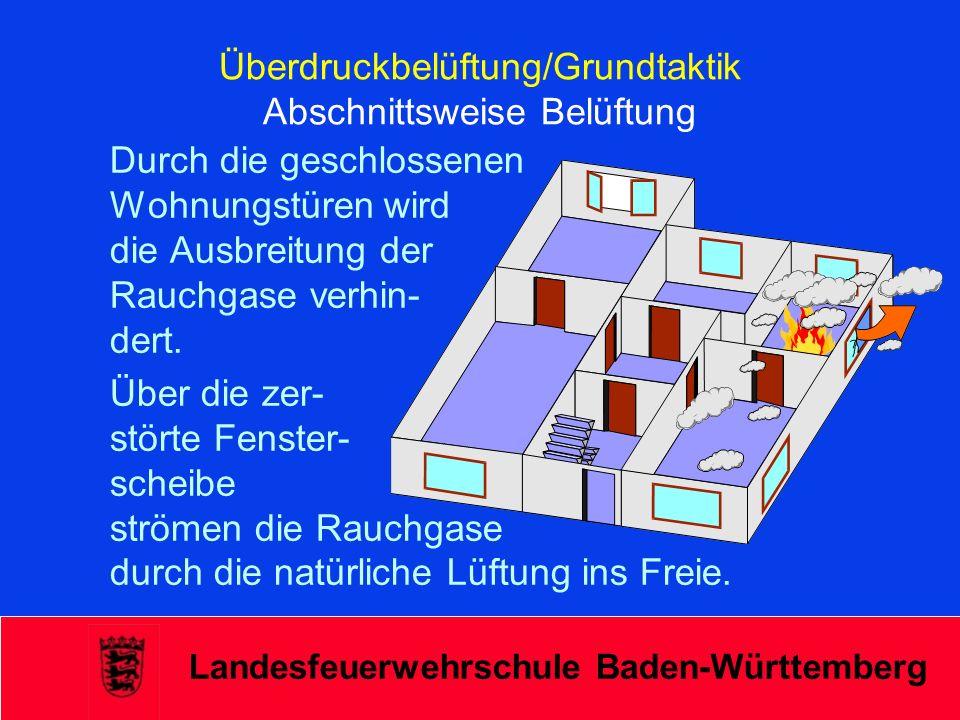 Landesfeuerwehrschule Baden-Württemberg Überdruckbelüftung/Grundtaktik Abschnittsweise Belüftung Durch die geschlossenen Wohnungstüren wird die Ausbre