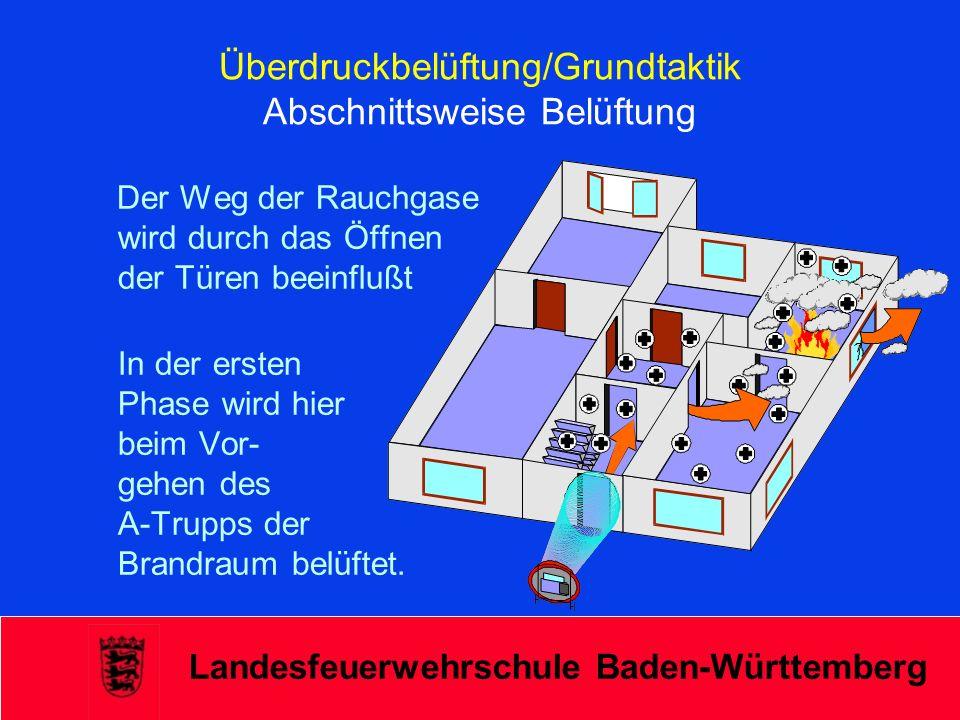 Landesfeuerwehrschule Baden-Württemberg Überdruckbelüftung/Grundtaktik Abschnittsweise Belüftung Der Weg der Rauchgase wird durch das Öffnen der Türen