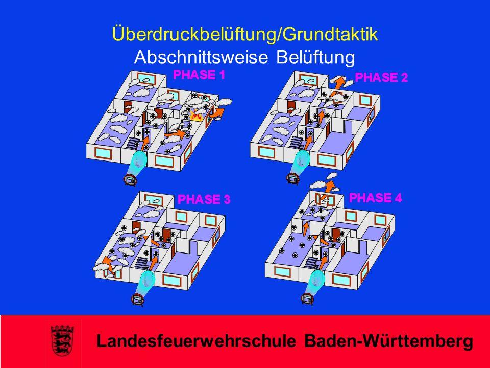 Landesfeuerwehrschule Baden-Württemberg Überdruckbelüftung/Grundtaktik Abschnittsweise Belüftung