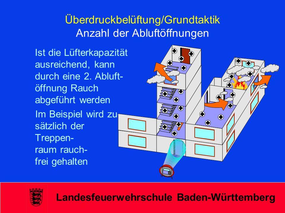 Landesfeuerwehrschule Baden-Württemberg Überdruckbelüftung/Grundtaktik Anzahl der Abluftöffnungen Ist die Lüfterkapazität ausreichend, kann durch eine