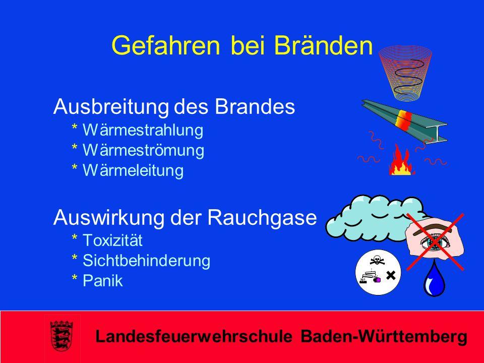 Landesfeuerwehrschule Baden-Württemberg Überdruckbelüftung Einsatzgrundsätze -Der erste Lüfter muß im Freien betrieben werden -Überdruckbelüftung erst starten, wenn der Brand- herd lokalisiert, eine Abluftöffnung geschaffen und die Brandbekämpfung eingeleitet ist -Abluftöffnung in der Nähe des Brandherdes wählen, zusätzliche Öffnungen nur nach Befehl des EL -Gebäude und Räume nie durch die Abluft- öffnung betreten