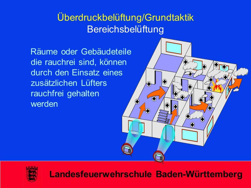 Landesfeuerwehrschule Baden-Württemberg Räume oder Gebäudeteile die rauchrei sind, können durch den Einsatz eines zusätzlichen Lüfters rauchfrei gehal