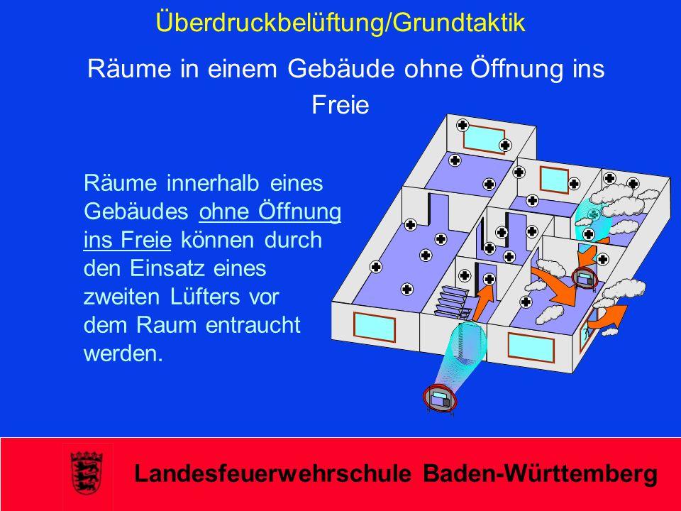 Landesfeuerwehrschule Baden-Württemberg Überdruckbelüftung/Grundtaktik Räume in einem Gebäude ohne Öffnung ins Freie Räume innerhalb eines Gebäudes oh