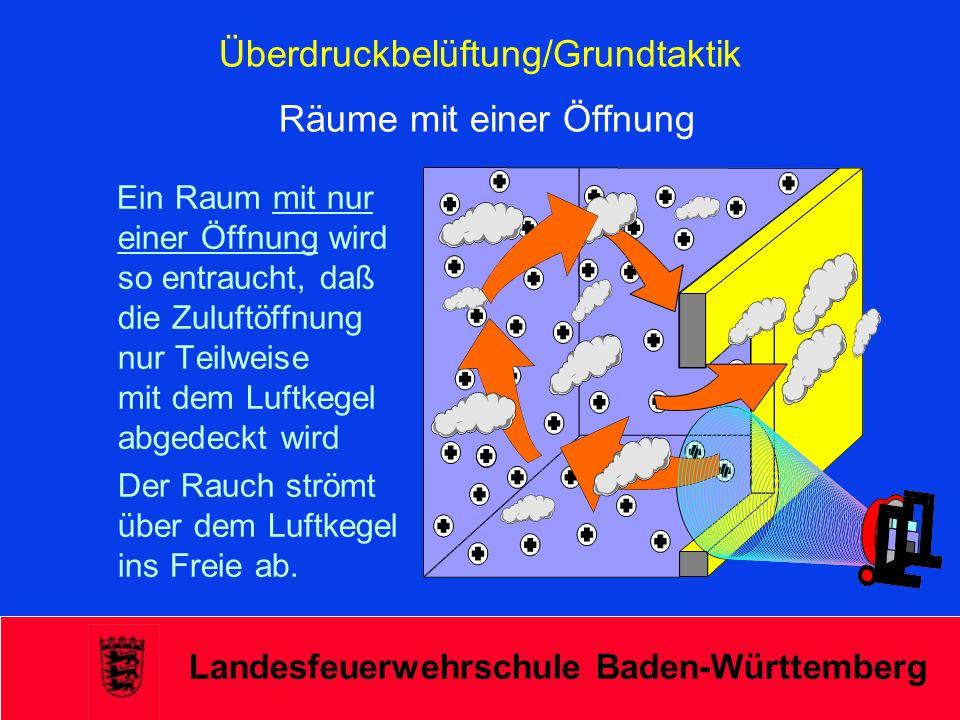 Landesfeuerwehrschule Baden-Württemberg Überdruckbelüftung/Grundtaktik Räume mit einer Öffnung Ein Raum mit nur einer Öffnung wird so entraucht, daß d