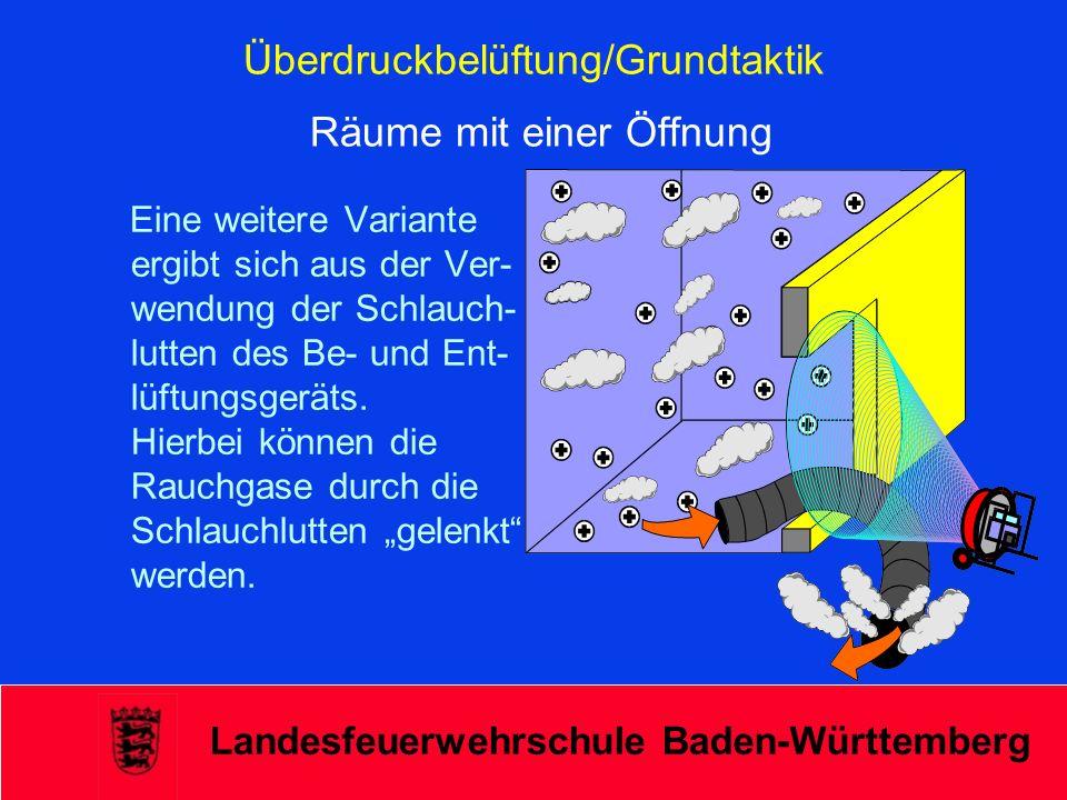 Landesfeuerwehrschule Baden-Württemberg Überdruckbelüftung/Grundtaktik Räume mit einer Öffnung Eine weitere Variante ergibt sich aus der Ver- wendung