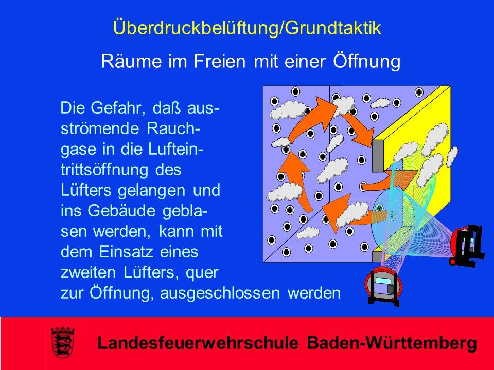 Landesfeuerwehrschule Baden-Württemberg Überdruckbelüftung/Grundtaktik Räume im Freien mit einer Öffnung Die Gefahr, daß aus- strömende Rauch- gase in