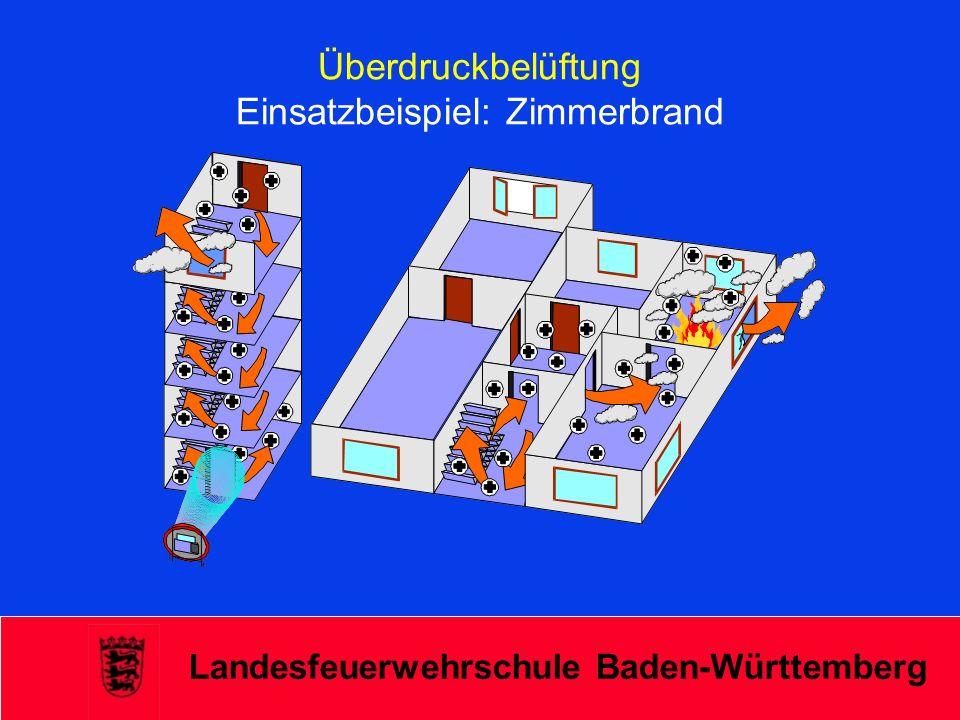Landesfeuerwehrschule Baden-Württemberg Überdruckbelüftung Einsatzbeispiel: Zimmerbrand