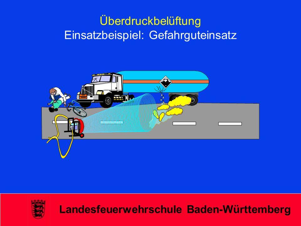 Landesfeuerwehrschule Baden-Württemberg Überdruckbelüftung Einsatzbeispiel: Gefahrguteinsatz