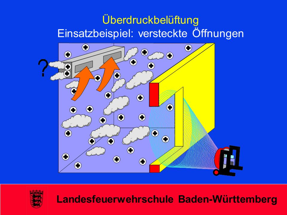 Landesfeuerwehrschule Baden-Württemberg Überdruckbelüftung Einsatzbeispiel: versteckte Öffnungen