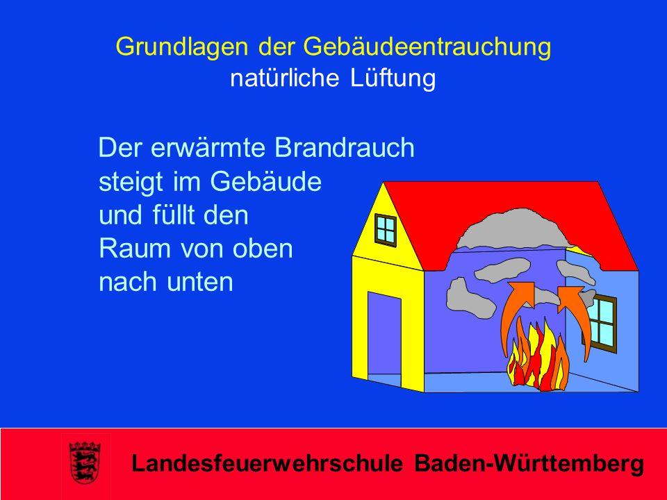 Landesfeuerwehrschule Baden-Württemberg Überdruckbelüftung/Grundtaktik Räume im Freien mit einer Öffnung Die Gefahr, daß aus- strömende Rauch- gase in die Luftein- trittsöffnung des Lüfters gelangen und ins Gebäude gebla- sen werden, kann mit dem Einsatz eines zweiten Lüfters, quer zur Öffnung, ausgeschlossen werden