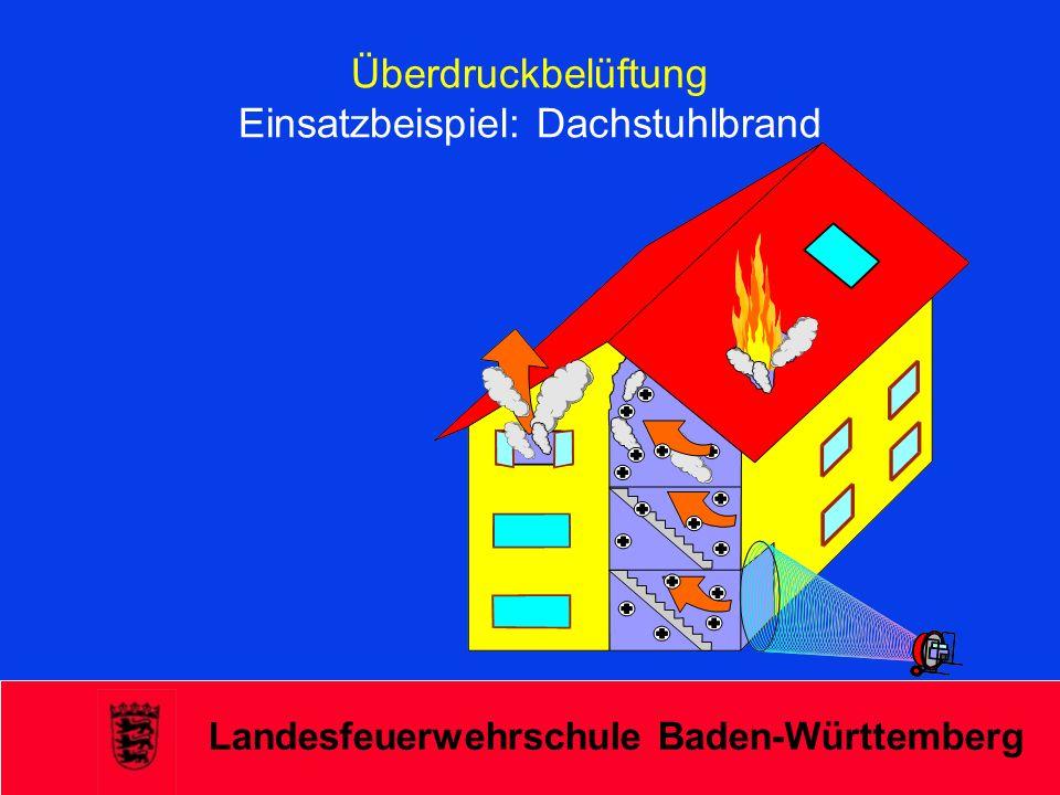 Landesfeuerwehrschule Baden-Württemberg Überdruckbelüftung Einsatzbeispiel: Dachstuhlbrand