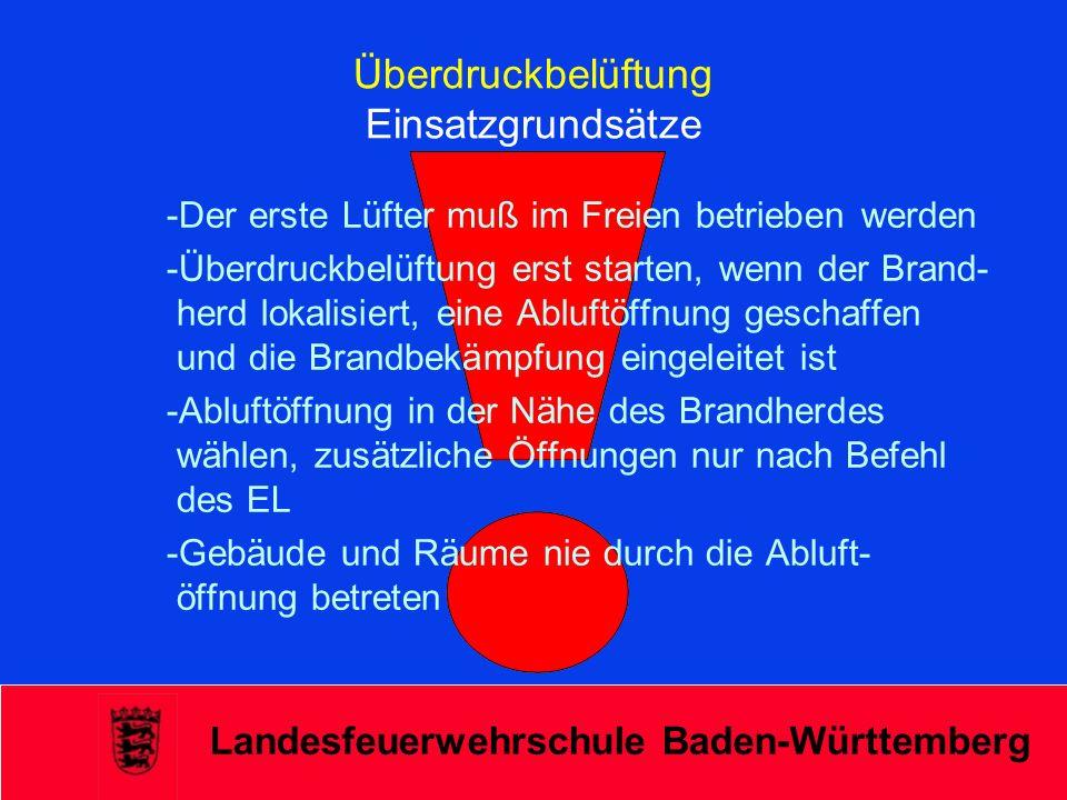 Landesfeuerwehrschule Baden-Württemberg Überdruckbelüftung Einsatzgrundsätze -Der erste Lüfter muß im Freien betrieben werden -Überdruckbelüftung erst