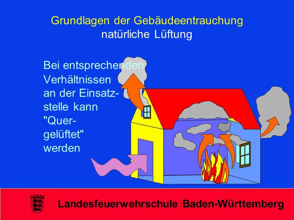 Landesfeuerwehrschule Baden-Württemberg Überdruckbelüftung/Grundtaktik Abschnittsweise Belüftung Durch die geschlossenen Wohnungstüren wird die Ausbreitung der Rauchgase verhin- dert.