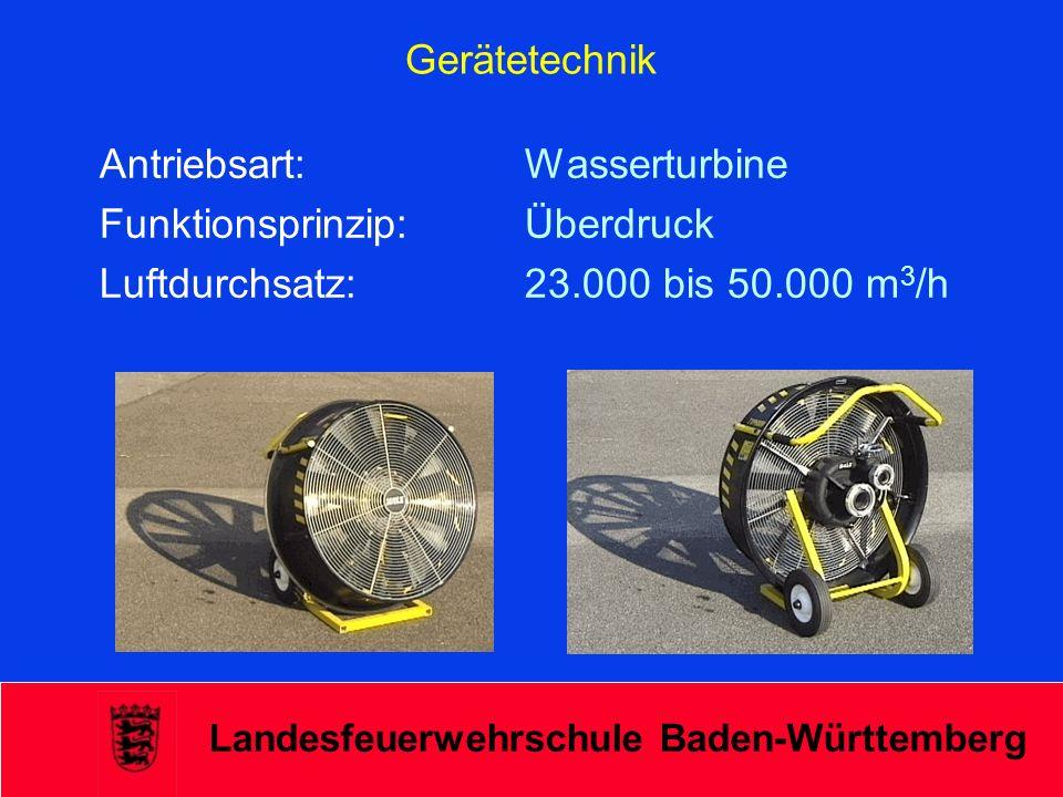 Landesfeuerwehrschule Baden-Württemberg Gerätetechnik Antriebsart: Verbrennungsmotor Funktionsprinzip: Überdruck Luftdurchsatz: 12.000 bis 31.000 m 3 /h