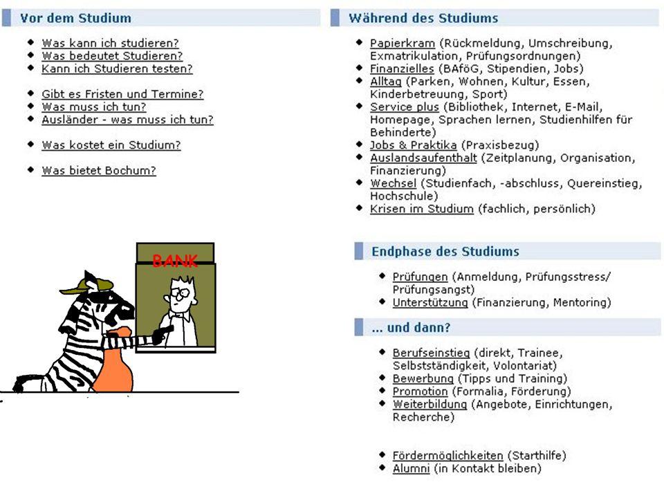 Ruhr-Universität Bochum Virtualisierung der Beratung 11Career Service & Alumni - Dr. Britta Freis