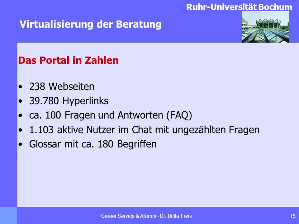 Ruhr-Universität Bochum Virtualisierung der Beratung 15Career Service & Alumni - Dr. Britta Freis Das Portal in Zahlen 238 Webseiten 39.780 Hyperlinks