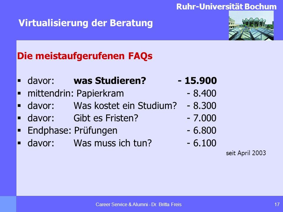 Ruhr-Universität Bochum Virtualisierung der Beratung 17Career Service & Alumni - Dr. Britta Freis Die meistaufgerufenen FAQs davor: was Studieren? - 1