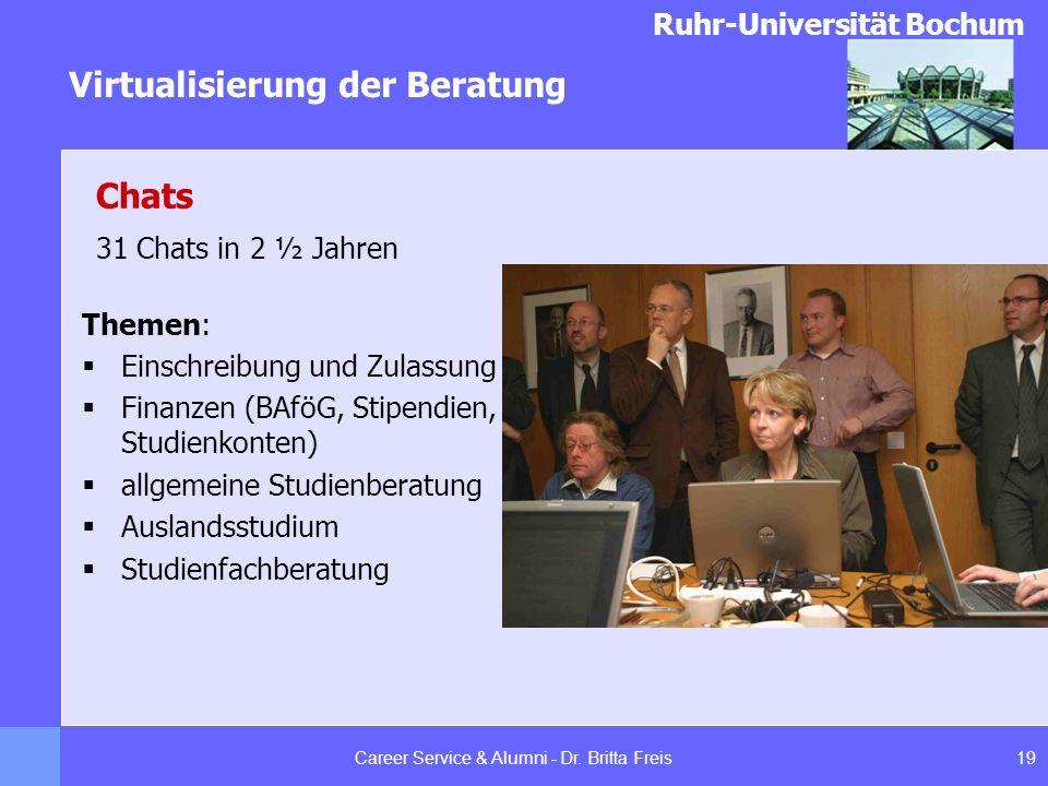Ruhr-Universität Bochum Virtualisierung der Beratung 19Career Service & Alumni - Dr. Britta Freis Themen: Einschreibung und Zulassung Finanzen (BAföG,