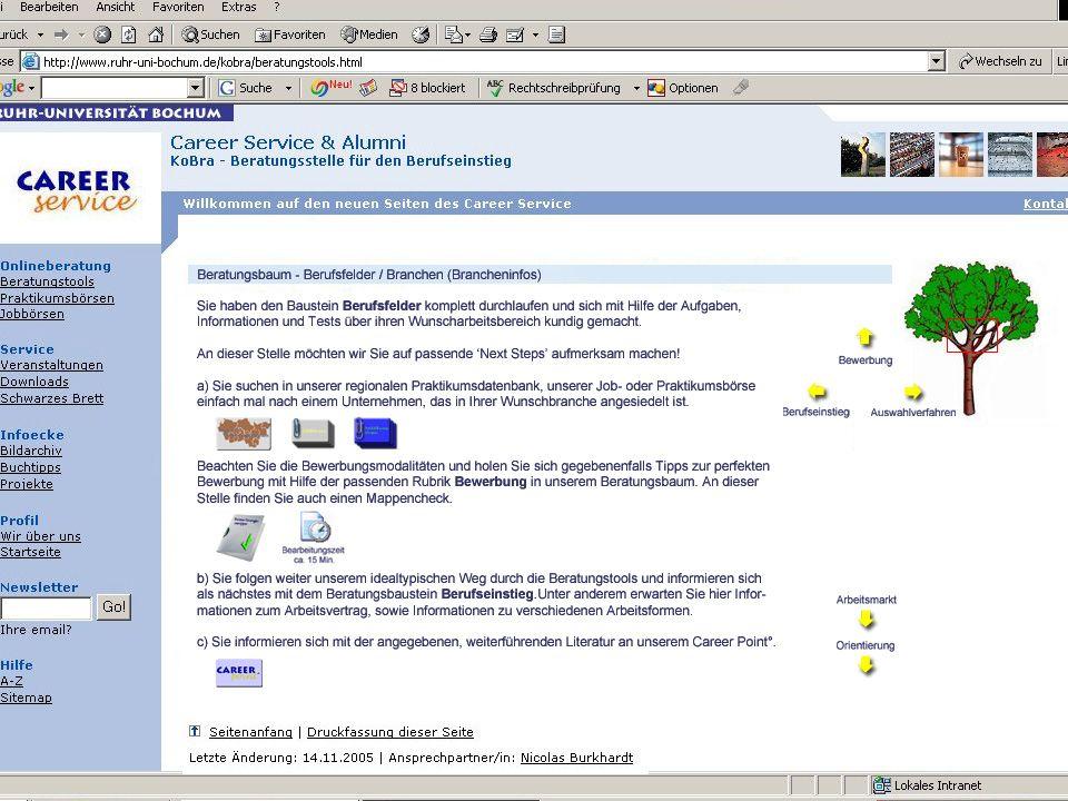 Ruhr-Universität Bochum Virtualisierung der Beratung 30Career Service & Alumni - Dr. Britta Freis