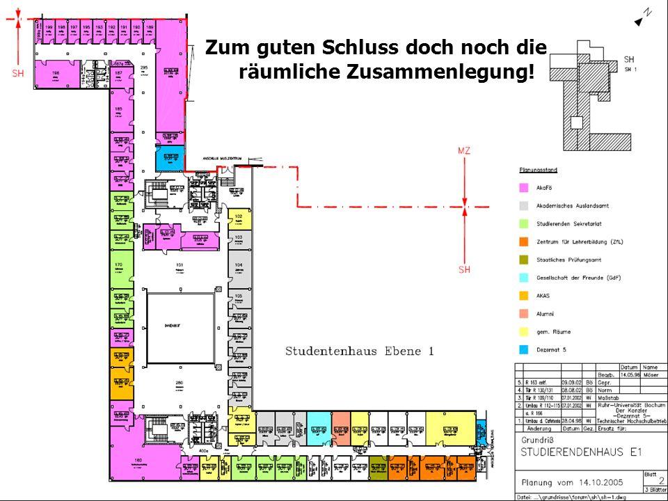 Ruhr-Universität Bochum Virtualisierung der Beratung 31Career Service & Alumni - Dr. Britta Freis Zum guten Schluss doch noch die räumliche Zusammenle