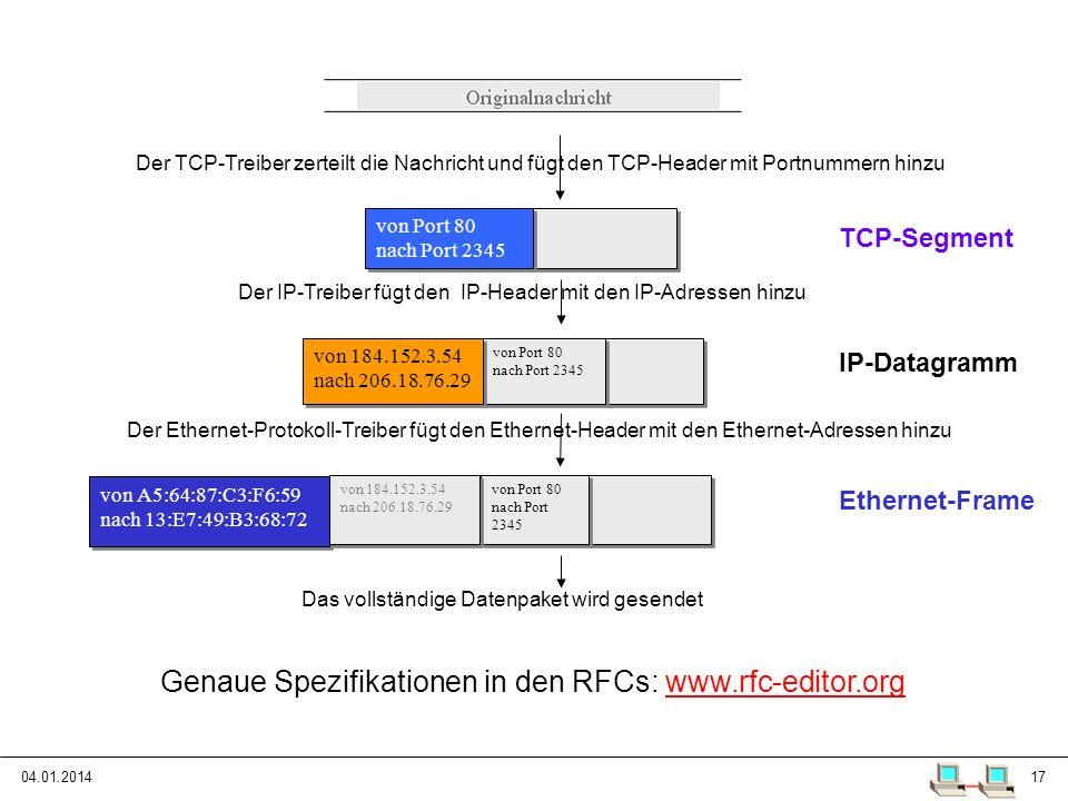 04.01.201417 von Port 80 nach Port 2345 von Port 80 nach Port 2345 TCP-Segment IP-Datagramm Ethernet-Frame Der TCP-Treiber zerteilt die Nachricht und