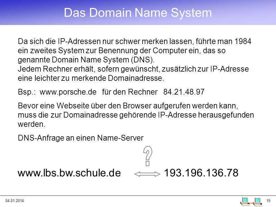 04.01.201419 www.lbs.bw.schule.de 193.196.136.78 Das Domain Name System Da sich die IP-Adressen nur schwer merken lassen, führte man 1984 ein zweites